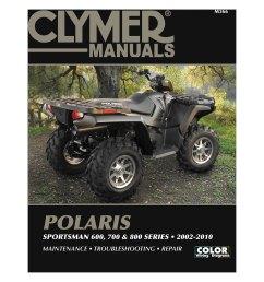 clymer polaris sportsman 600 700 and 800 series 2002 2010 manual [ 1500 x 1500 Pixel ]