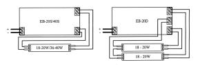 Low voltage 24VAC input electronic fluorescent light
