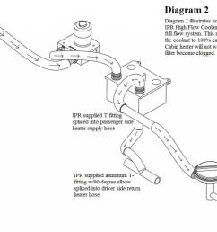 6 0 powerstroke fuel filter diagram wiring libraryclick image for larger version name coolant filter route [ 1044 x 757 Pixel ]