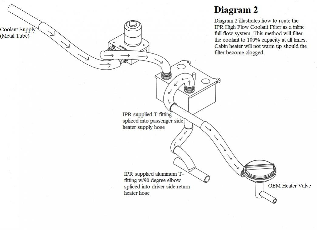 hight resolution of 6 0 powerstroke fuel filter diagram wiring libraryclick image for larger version name coolant filter route