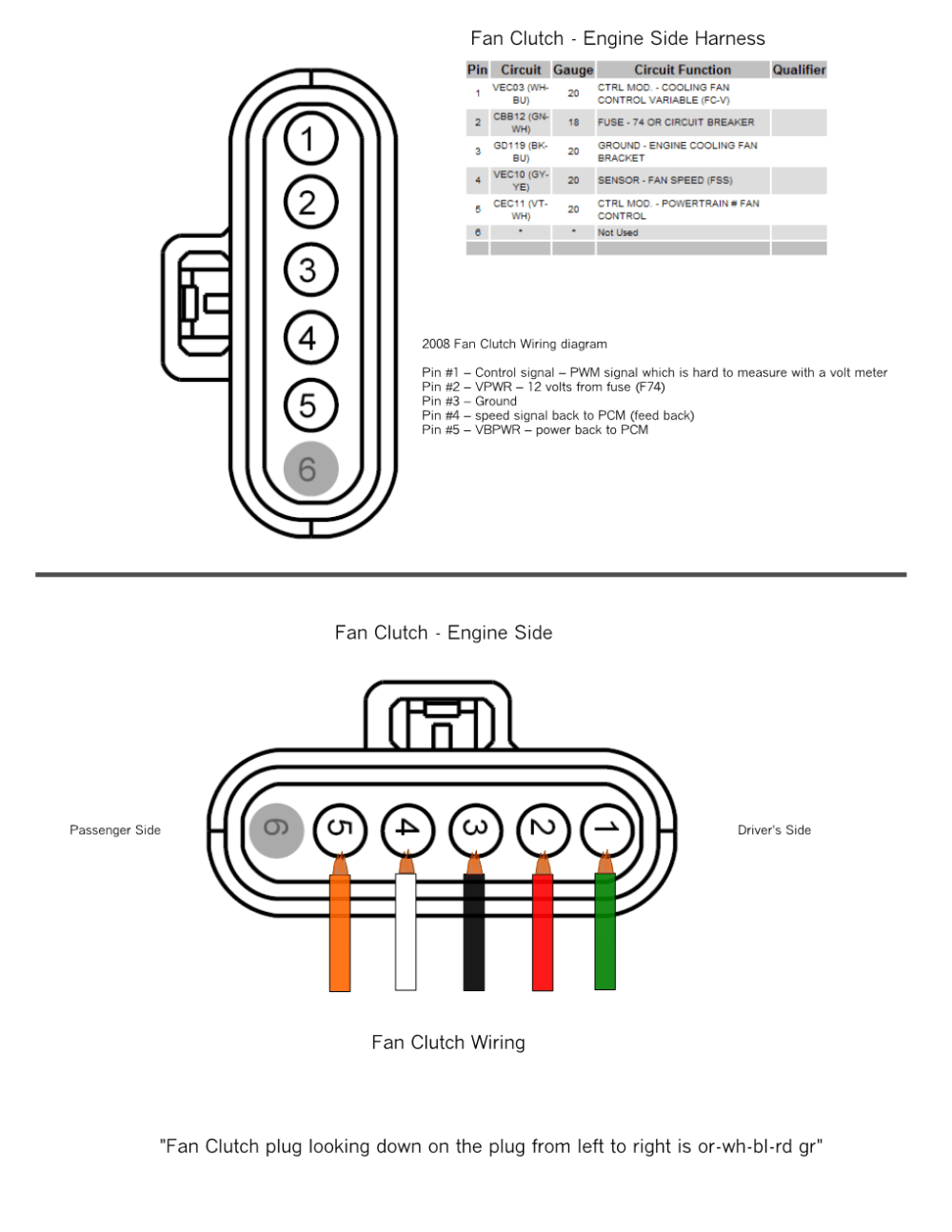 medium resolution of fan clutch wiring harness diagram wiring diagram operations clutch wire diagram