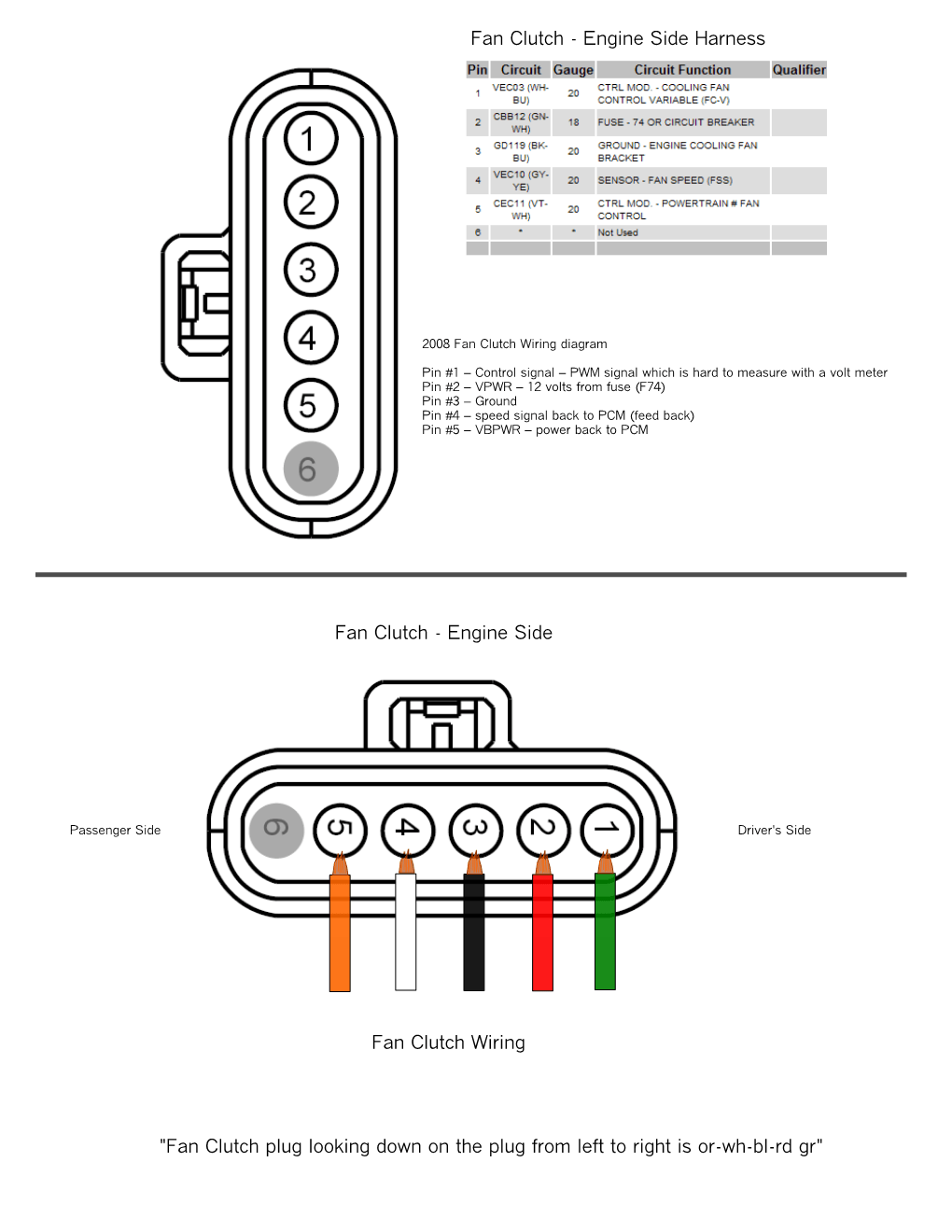 hight resolution of fan clutch wiring harness diagram wiring diagram operations clutch wire diagram