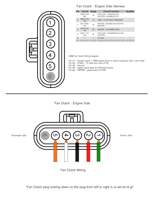 small resolution of fan clutch wiring harness diagram wiring diagram operations clutch wire diagram
