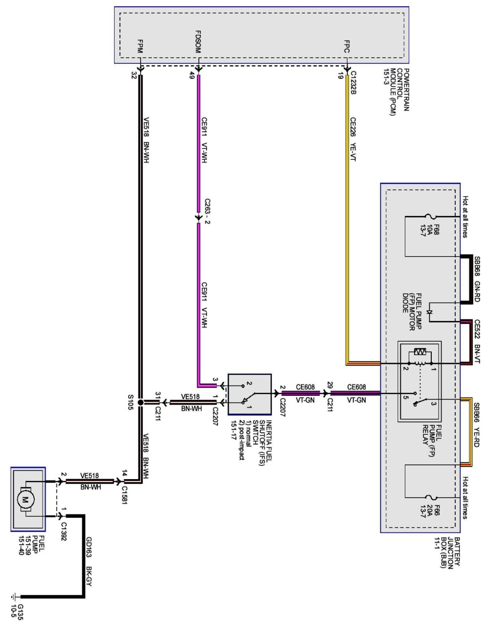 medium resolution of wrg 1615 03 f250 wiring diagram 4x4 switch 03 f250 wiring diagram 4x4 switch