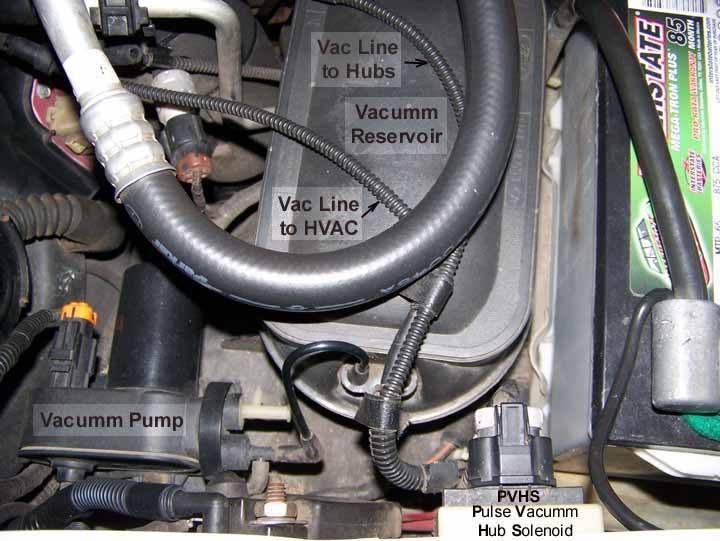 Vacuum Diagram Powerstrokenation Ford Powerstroke Diesel Forum