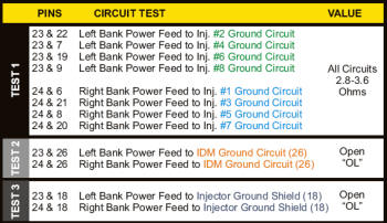 ford starter wiring diagram electric fan with relay idm issue - powerstroke diesel forum