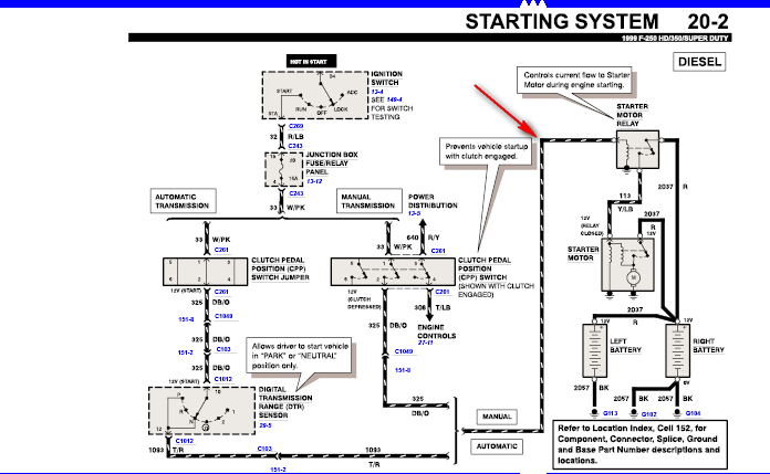 Ford Excursion Trailer Wiring Diagram No Start Electrical Problem Page 2 Ford Powerstroke