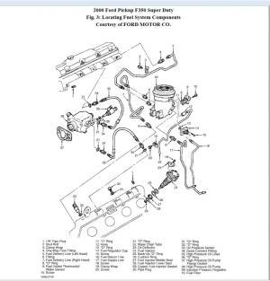 fuel leak  Ford Powerstroke Diesel Forum