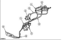 99 F350 Power Steering Fluid  Ford Powerstroke Diesel Forum