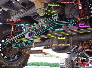 995 F350 Front Suspension  Ford Powerstroke Diesel Forum