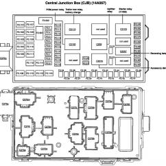 2008 F350 Trailer Wiring Diagram Jayco Swan 2006 Fuse Diagrams Ford Powerstroke Diesel Forum