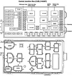 2006 f350 fuse diagrams ford powerstroke diesel forum 2001 explorer fuse panel diagram panel fuse box [ 1199 x 1077 Pixel ]