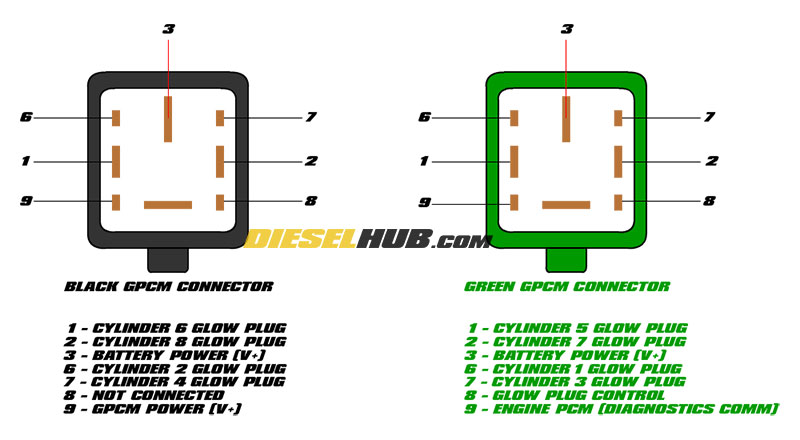 6.0 powerstroke gpcm connector pinout?resize=665%2C372 960450002 husqvarna riding mower wiring diagram conventional  at bayanpartner.co