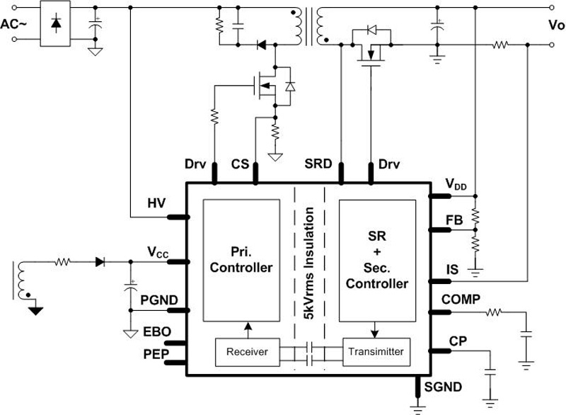 Capacitive Isolation: The Future AC/DC Power Conversion