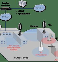 wifi schools and university [ 1254 x 806 Pixel ]