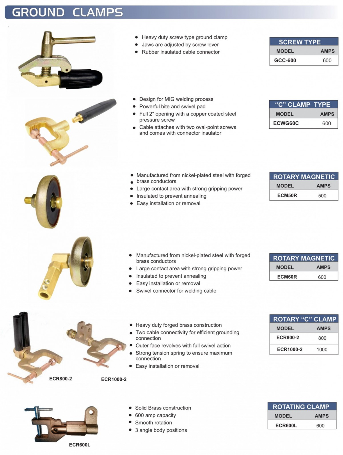 PowerWeld Inc  Arc Welding Products  Electrode