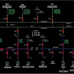 Electrical One Line Diagram Software 220v Motor Wiring Single Phase Trainer Overview » Powerworld