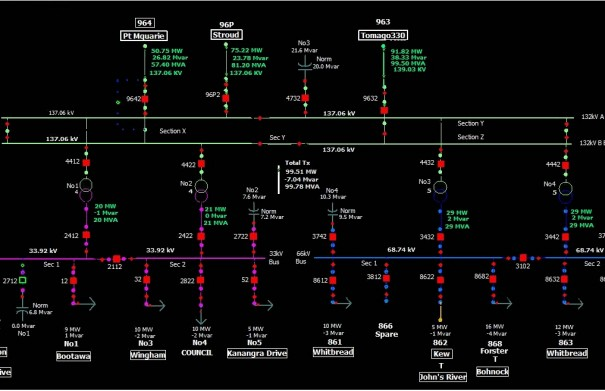 electrical one line diagram software 7 rv blade wiring trainer overview » powerworld