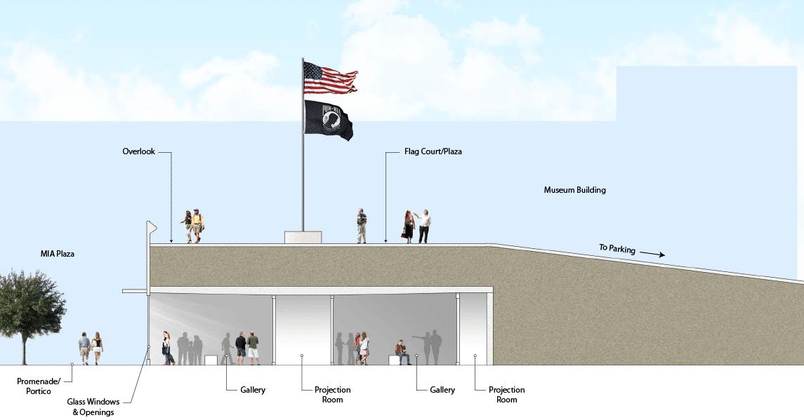 Cecil Field Memorial Center Rendering