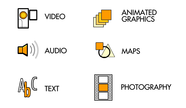 How to choose the best multimedia elements for your story
