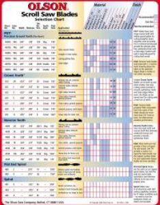 Scroll blade selection chart also saw blades rh pozsgaidesigns