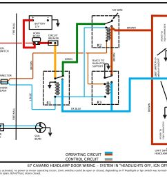 67 chevy c10 wiring diagram wiring diagram blogs rh 8 5 restaurant freinsheimer hof de 67 [ 2541 x 1834 Pixel ]