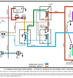 67 rs headlight doors freightliner headlight circuit diagram headlight circuit diagram [ 2550 x 1927 Pixel ]