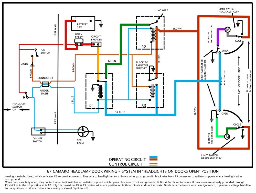 medium resolution of headlight wiring diagram wiring diagram rows wiring diagram for headlight relay 67 camaro rs headlight wiring