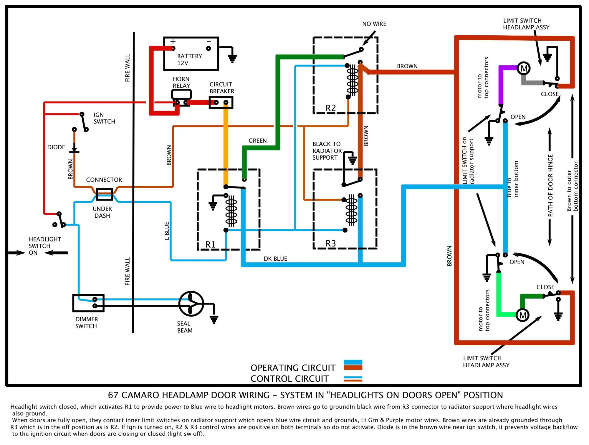 hight resolution of 67 rs headlight doors freightliner headlight circuit diagram headlight circuit diagram