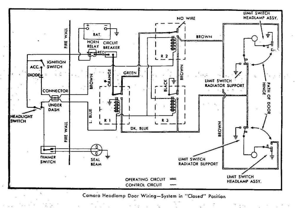 medium resolution of 67 camaro rs headlight wiring diagram wiring diagram todays headlight dimmer switch diagram 1969 jeep headlight wiring diagram