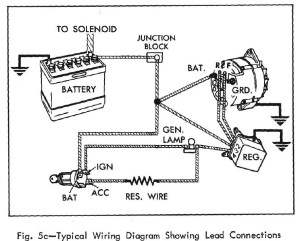 GM STARTER SOLENOID WIRING DIAGRAM  Auto Electrical