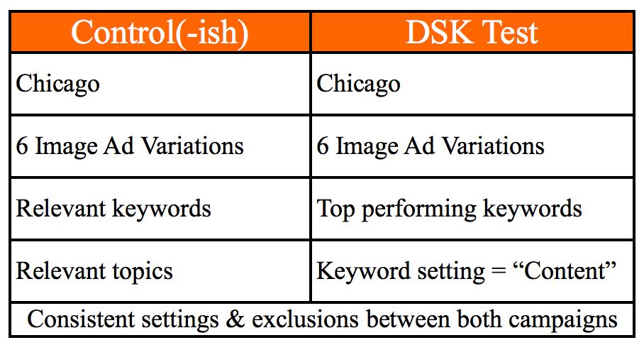 dsk-test-layout