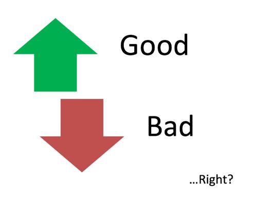 Bid up, bid down strategy