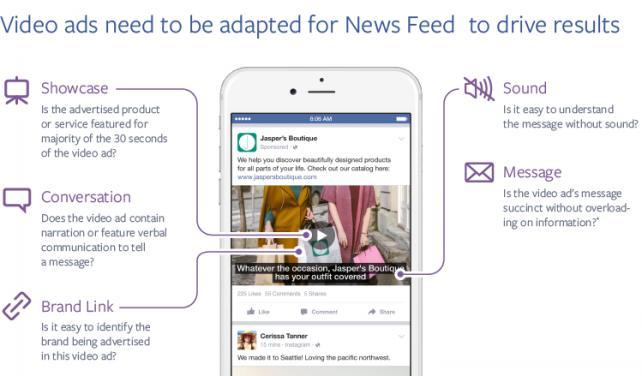 facebook_video_ads_info