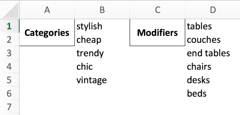 Categories and Modifiers
