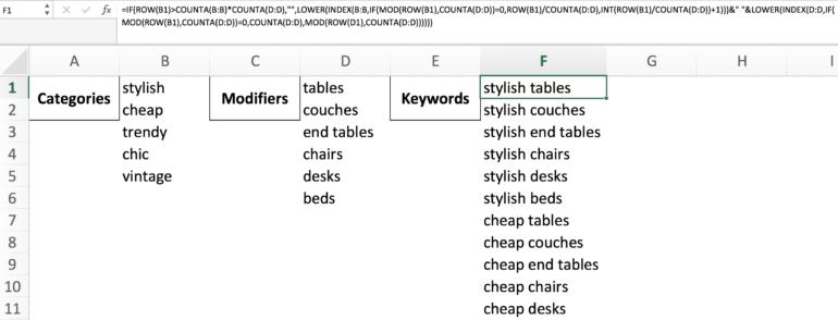Keyword Creation tool