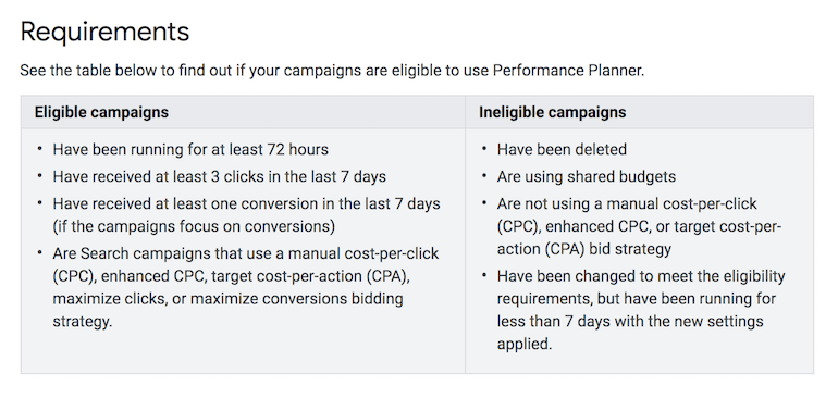 performance planner requirements for campaigns