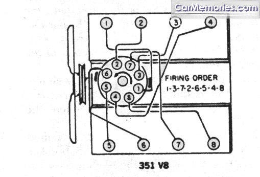 73 Ford Mustang 351 Windsor Wiring Diagram, 73, Free