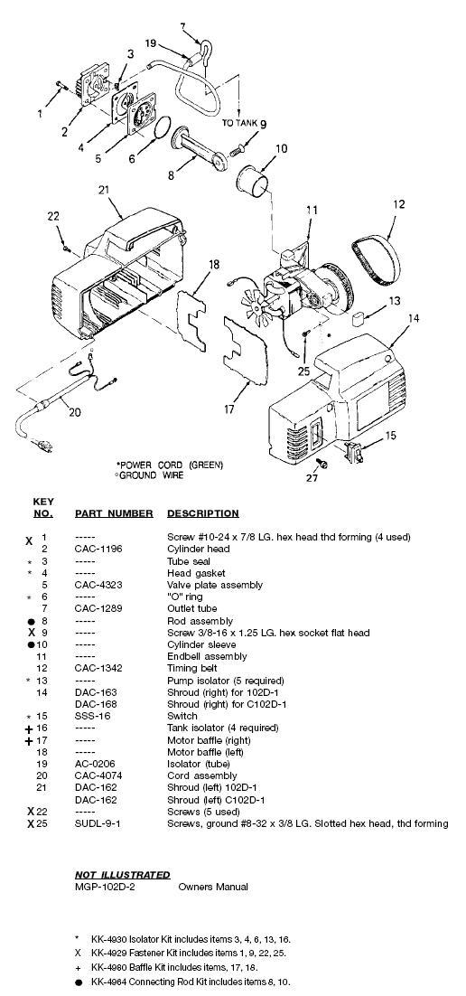 DEVILBISS MODEL 102D-1 OIL FREE AIR COMPRESSOR, BREAKDOWN