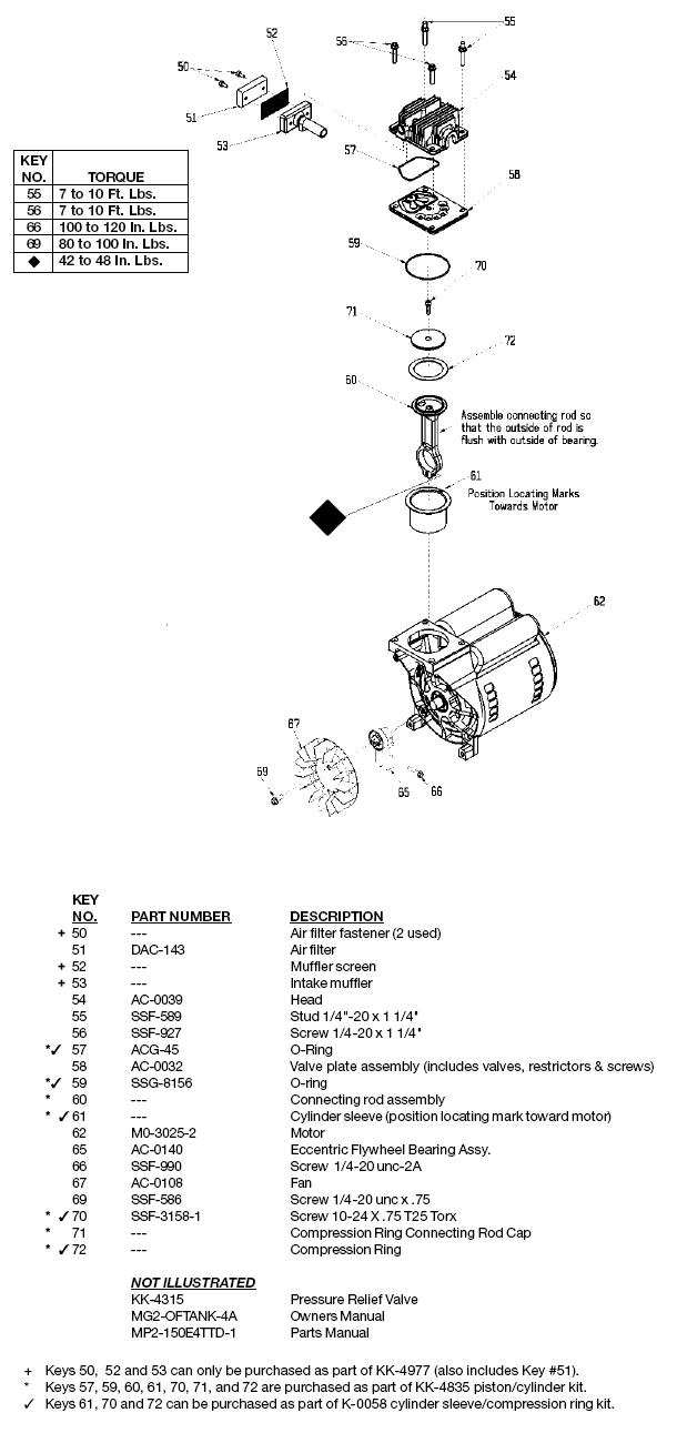 DEVILBISS OIL FREE AIR COMPRESSOR, MODEL 150E4TTD-1