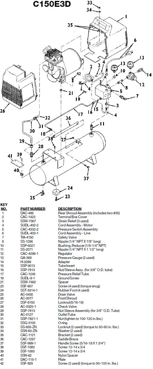 DEVILBISS MODEL C150E3D OIL FREE COMPRESSOR, BREAKDOWN