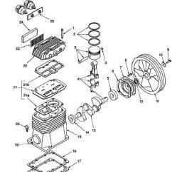Drum Switch Wiring Diagram Bremas Reversible Ac Motor Three States Of Matter Craftsman Lathe Diagram, Craftsman, Free Engine Image For User Manual Download