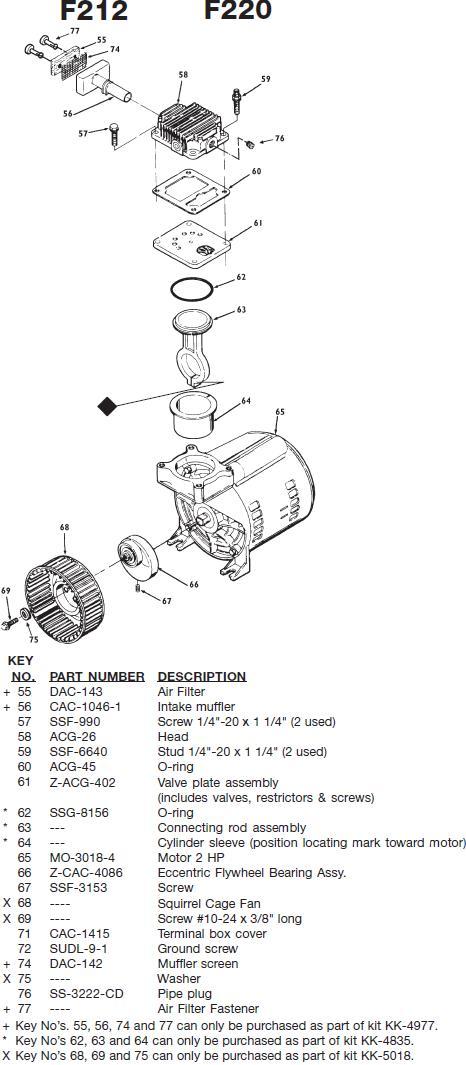 DEVILBISS MODEL F220 OIL FREE COMPRESSOR, BREAKDOWN, PARTS