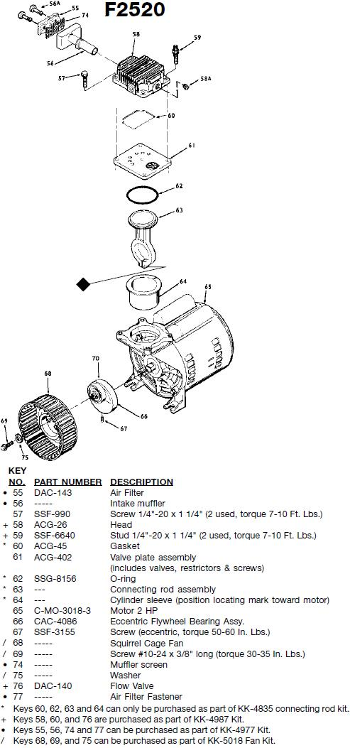 DEVILBISS MODEL F2520 OIL FREE COMPRESSOR, B REAKDOWN