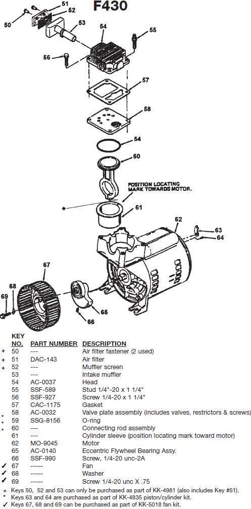 DEVILBISS MODEL F430 OIL FREE COMPRESSOR, BREAKDOWN, PARTS