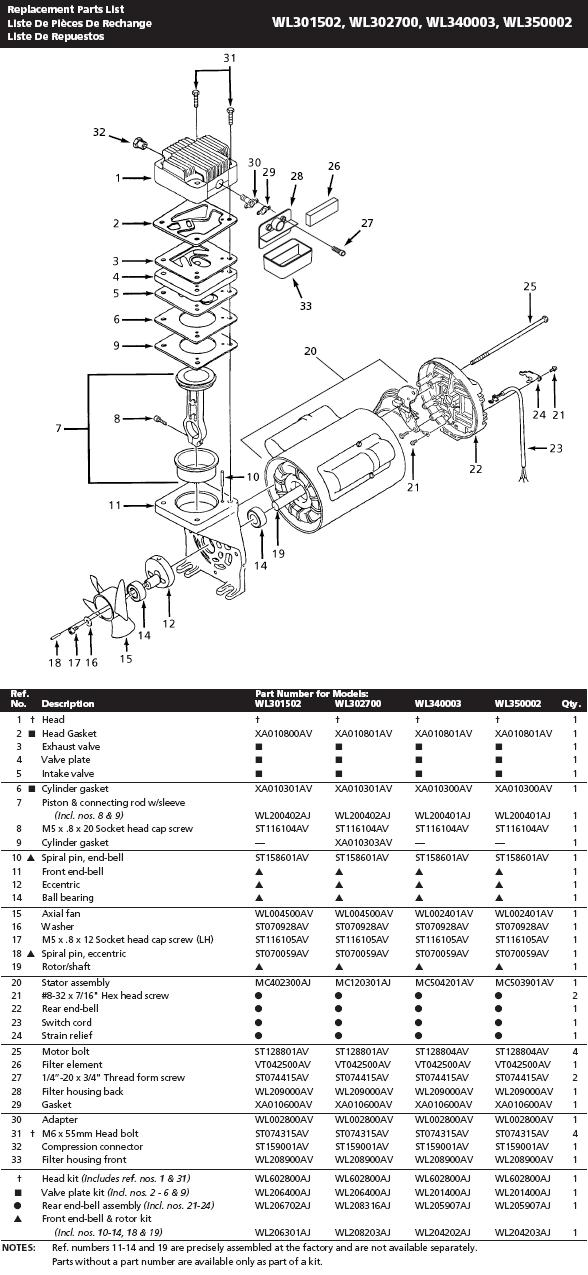 CAMPBELL HAUSFELD AIR COMPRESSOR PARTS PAGE