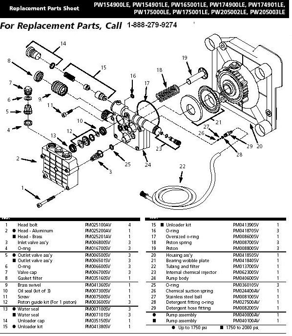 Campbell Hausfeld PW205003LE Pressure Washer Parts repair