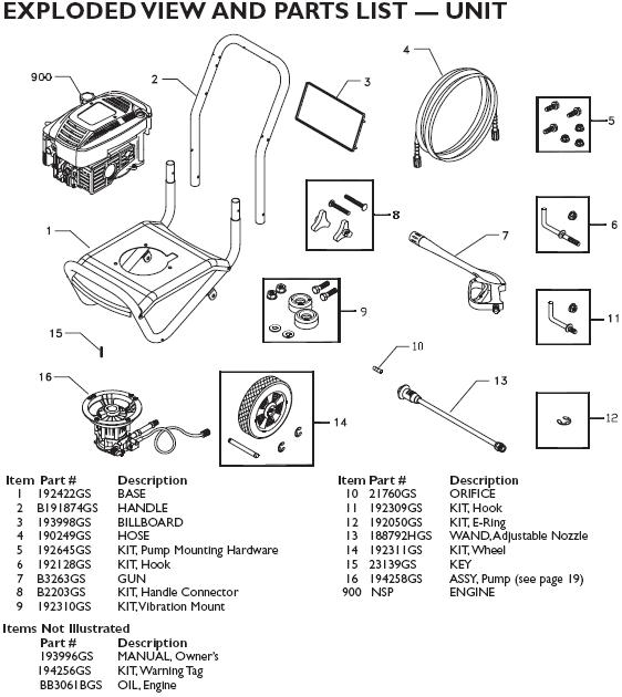 Washer Parts: Troy Bilt Parts Pressure Washer
