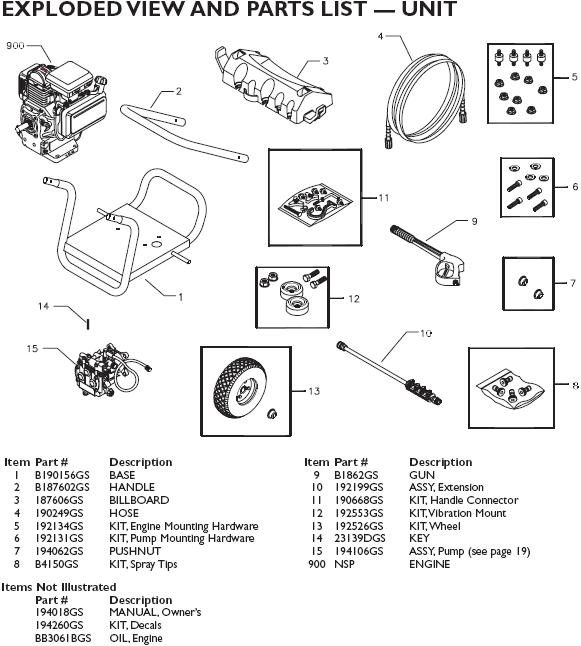 Washer Parts: January 2016