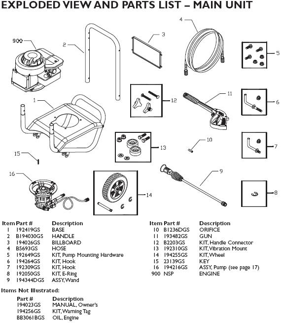 Honda Weed Eater Parts Diagram. Honda. Auto Wiring Diagram